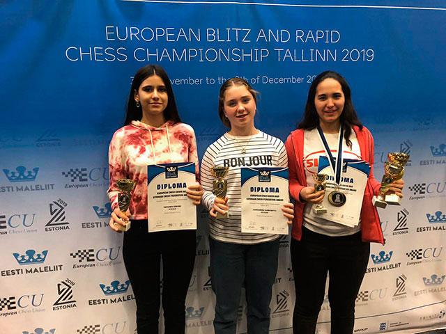 Первенство Европы среди юношей и девушек по быстрым шахматам, блицу и решению шахматных композиций