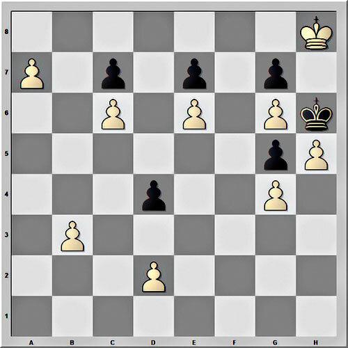 Как выиграть без фигур? Забавный шахматный этюд