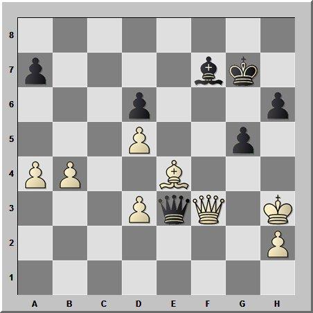 Как сыграть в шахматы на уровне чемпиона мира? Самостоятельно найти гениальный ход из его творчества!