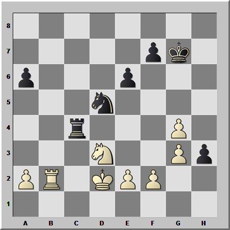 Шахматные окончания. Эндшпиль №2