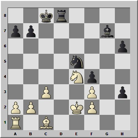Шахматные окончания. Эндшпиль №3