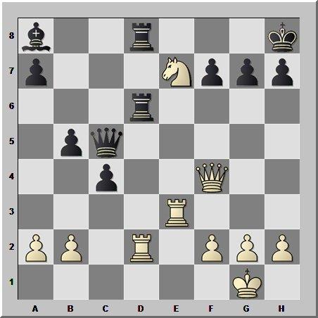 Слабость последней горизонтали в шахматной партии одной стороны — источник вдохновения для другой
