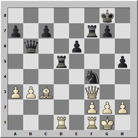 Хороших выигрышей в шахматах не бывает много, но среди них всегда есть один, наиболее точный