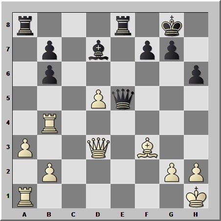 Шахматный шедевр от Давида Бронштейна