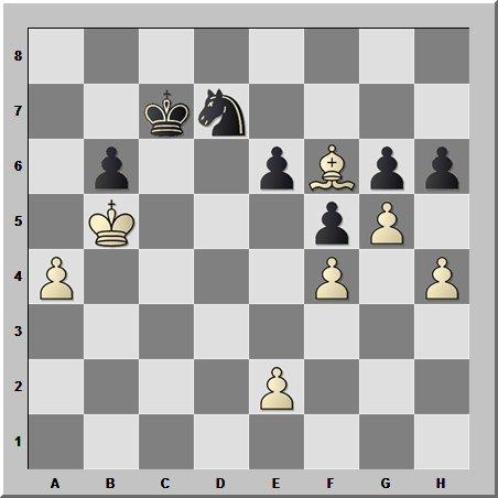Шедевр в эндшпиле от шахматистов из топ 10