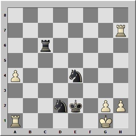 Шахматный шедевр от Анатолия Карпова: знаменитая конная атака