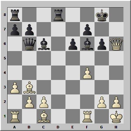 Изящный выигрыш шахматной партии, найденный десятилетней девочкой