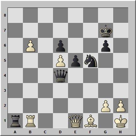 Как играть в шахматы не хуже гроссмейстера? Найти ключевой ход в партии мастеров шахматной игры