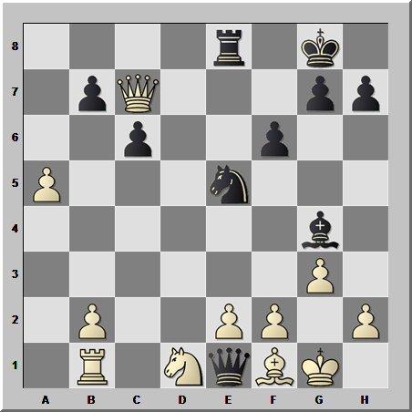 Вскрытие шахматной крепости ферзевым тараном