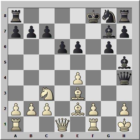 Победить в шахматах можно и по-тихому