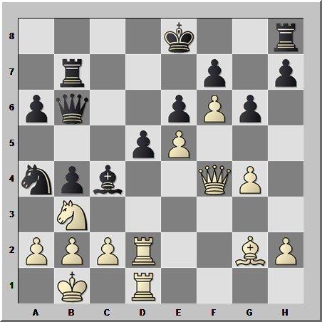 Застрявший король в шахматах — причина будущего поражения