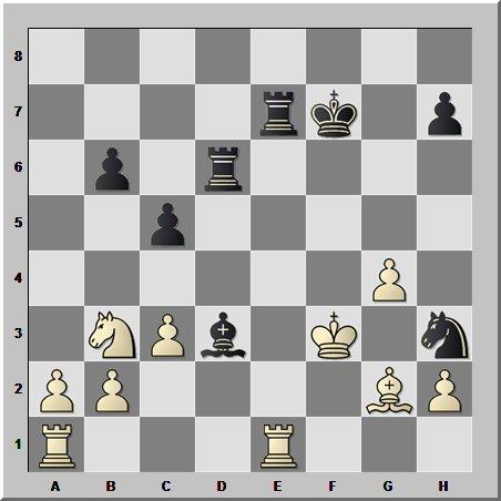 Шахматная феерия слонов и коней в окончании партии