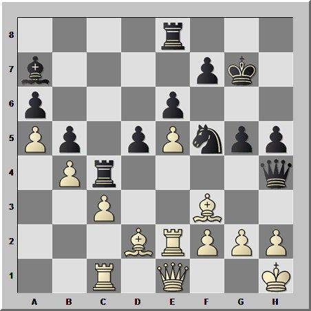Шахматные фигуры прижались к королю, но его уже не спасти