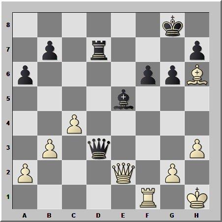 Как в шахматной партии найти решающей ход? Повторение мотивов — тоже вариант