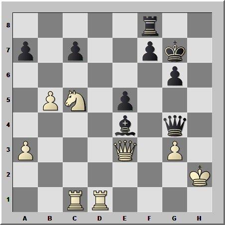 Шахматные дерби фамилий на  К . Но есть же и другие буквы