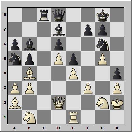 Шахматный апокалипсис: неудержимое вторжение чёрных фигур в белую крепость