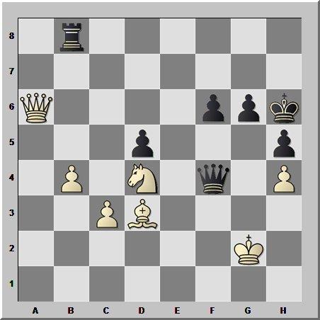Шахматный трюк в неравном окончании от великого и ужасного Магнуса Карлсена