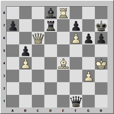 Шахматная дуэль королей: побеждает тот, который раскрыт больше