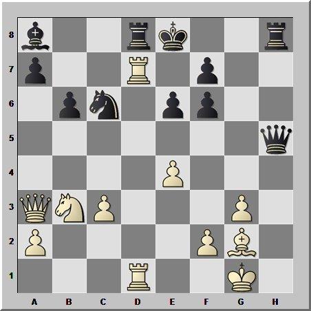 Шахматный урок типовых позиций: перегрузка защитой и открытые линии