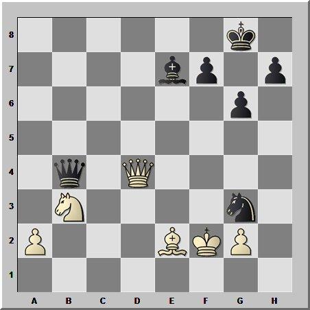 Как в шахматах подготовить эффектную комбинацию? А король-то голый!