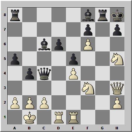 Шахматный урок типовых позиций: планомерная и поэтапная осада конницей королевской крепости