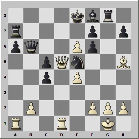 Шахматный урок типовых комбинаций: мат превращённой в коня пешкой