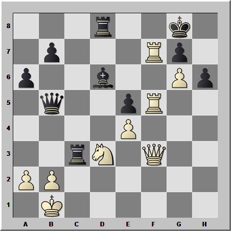Шахматная головоломка из женских шахмат