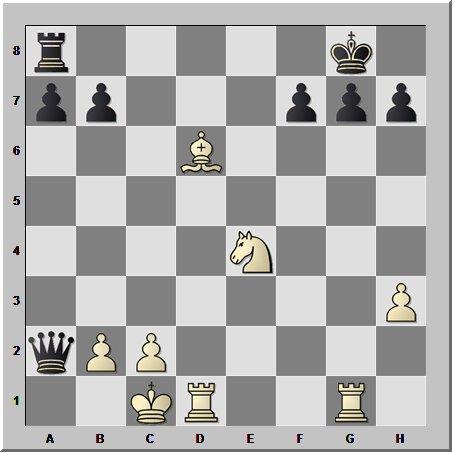 Шахматный урок атаки на короля при нехватке ферзя у одной из сторон