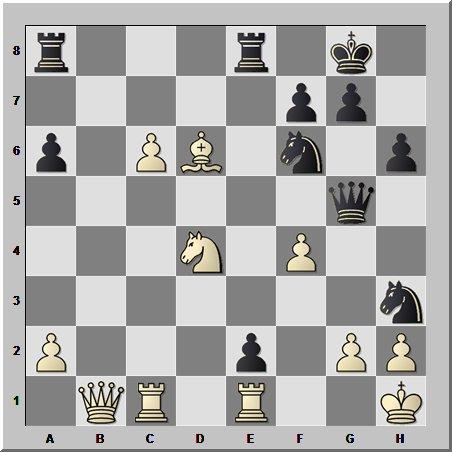"""Атака шахматной """"конницы"""" в исполнении Фабиано Каруаны"""