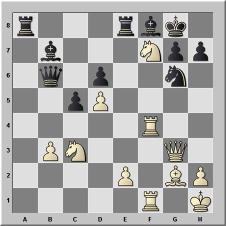 Атака на короля противника от двенадцатого чемпиона мира по шахматам Анатолия Карпова