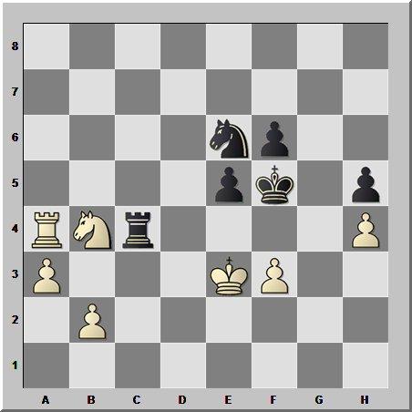 Занимательное окончание от кудесника шахмат Михаила Таля