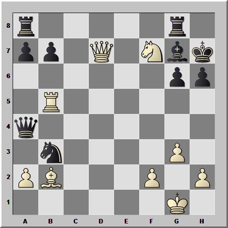 Шахматный урок типовых комбинаций: атака королевской крепости на взаимных связках