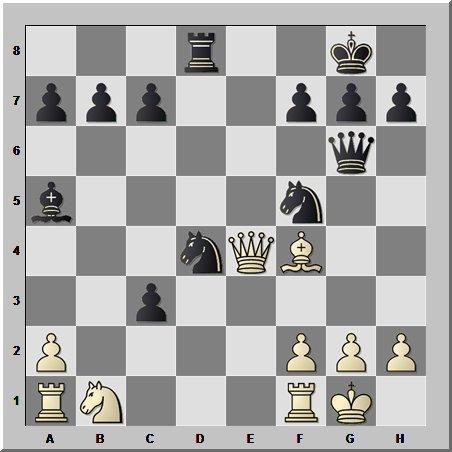 Шахматные гении прошлого: Пол Морфи