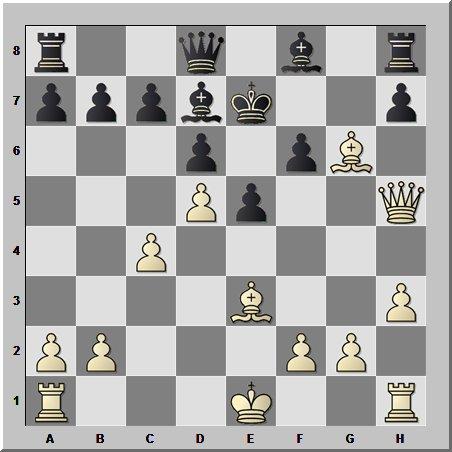 Музей шахматных древностей: эпоха шахматных романтиков