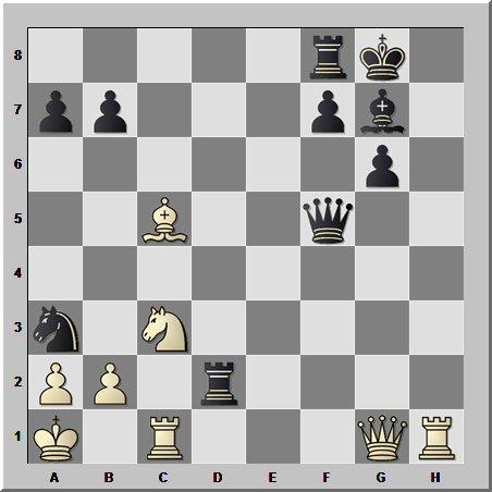 От количества выигрывающих вариантов разбегаются глаза? Вспоминаем азы шахмат