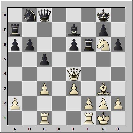 Шахматный урок типовых позиций: взаимодействие и манёвры против неудачно расположенных фигур
