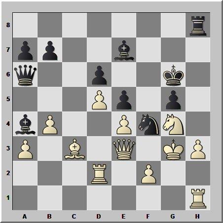 Шахматный урок типовых позиций: открытые, полуоткрытые линии и внедрение по ним фигур