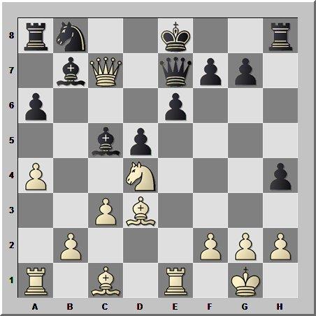 Шахматный урок типовых позиций: атака по центральным линиям на нерокированного короля