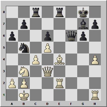 Шахматный урок типовых позиций: взаимные атаки при разносторонних рокировках и ферзевых батареях