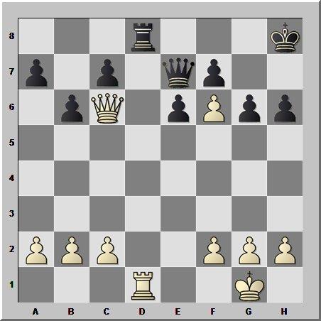 Изящная комбинация в тяжёлофигурном окончании шахматной партии