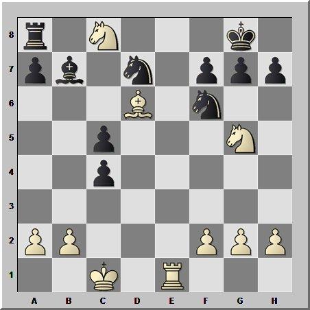 Шахматный урок типовых комбинаций: кавалерийская атака на одинокого короля