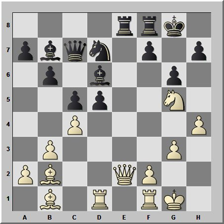 Шахматный урок типовых позиций: батареи слонов на атакующих диагоналях