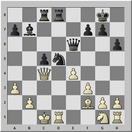 Как стать чемпионом мира по шахматам? Досконально проанализировать творчество действующего чемпиона