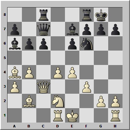 Шахматный урок типовых комбинаций: освобождение рабочих вертикалей для атаки слонов