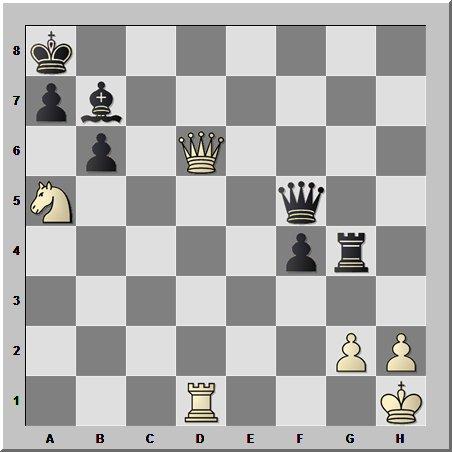 Музей шахматных древностей: древняя комбинация трёхвековой давности