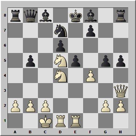 Шахматный урок типовых позиций: застрявший король и централизованные фигуры противника