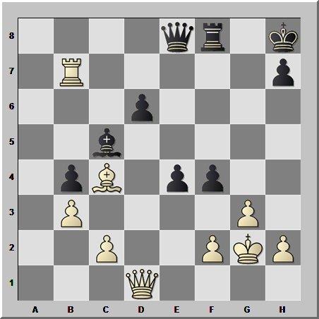 Шахматный урок типовых позиций: значение больших диагоналей