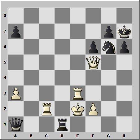 Концовка партии от действующей чемпионки мира по шахматам Цзюй Вэньцзюнь