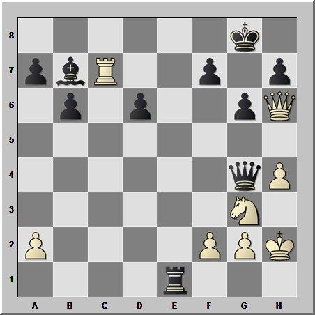 Шахматный урок типовых позиций: атака, забывая о собственном короле