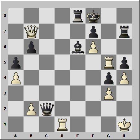 Шахматная геометрия: горизонтали и вертикали против диагоналей